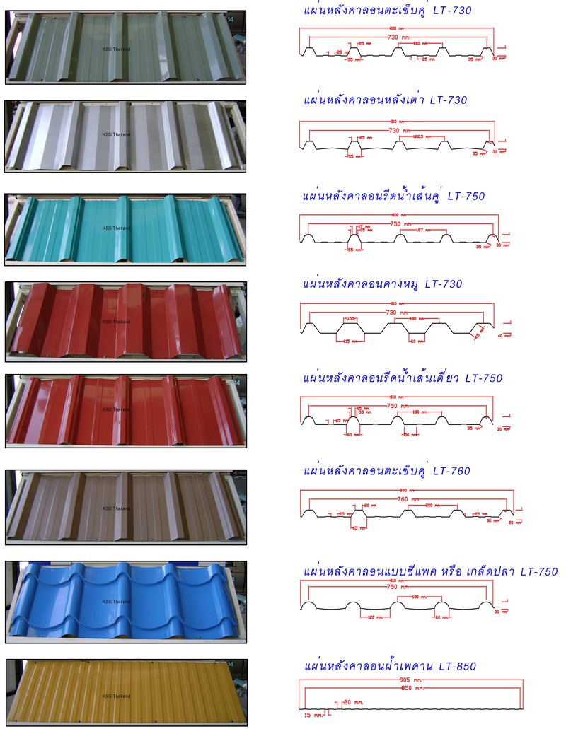 Metal Sheet Roofing Profiles