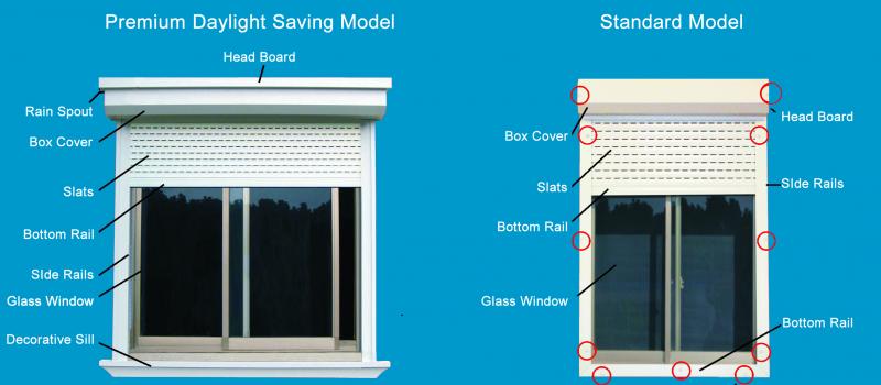 KSS Window Shutter Styles