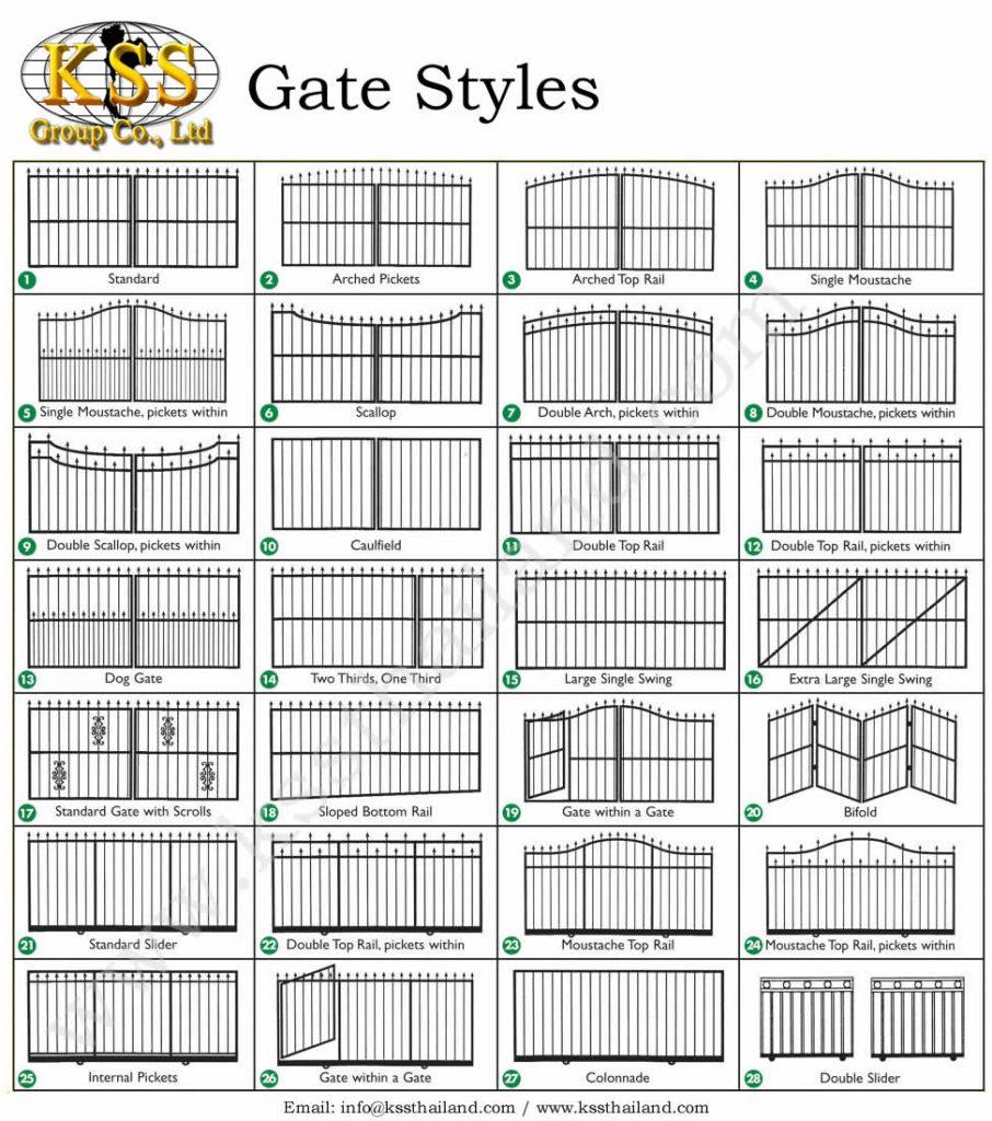 KSS Thailand Steel Gates